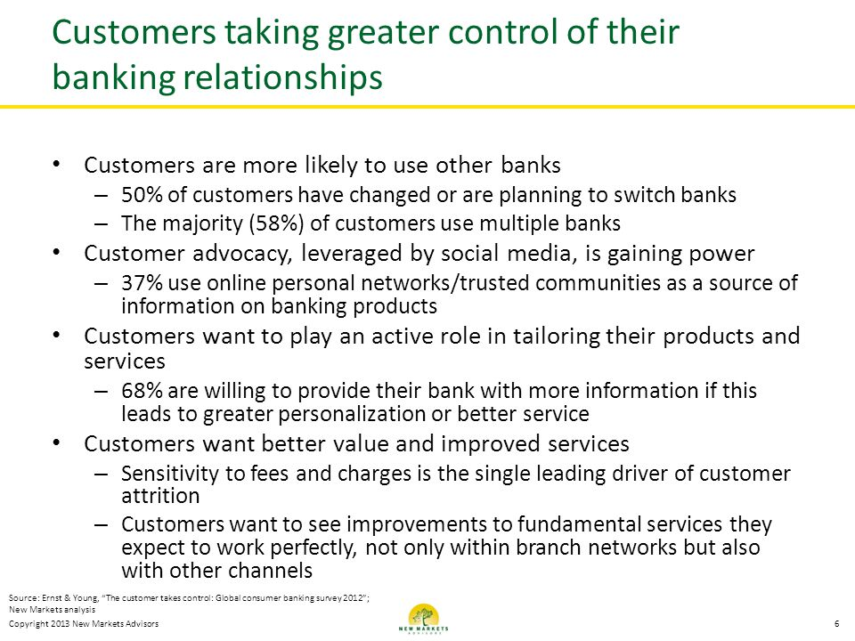 Copyright 2013 New Markets Advisors Customers taking greater control of their banking relationships Customers are more likely to use other banks – 50%