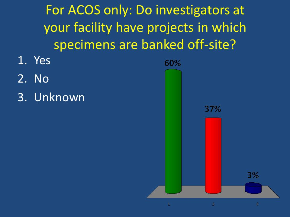 For ACOS only: Do investigators at your facility have projects in which specimens are banked off-site? 1.Yes 2.No 3.Unknown