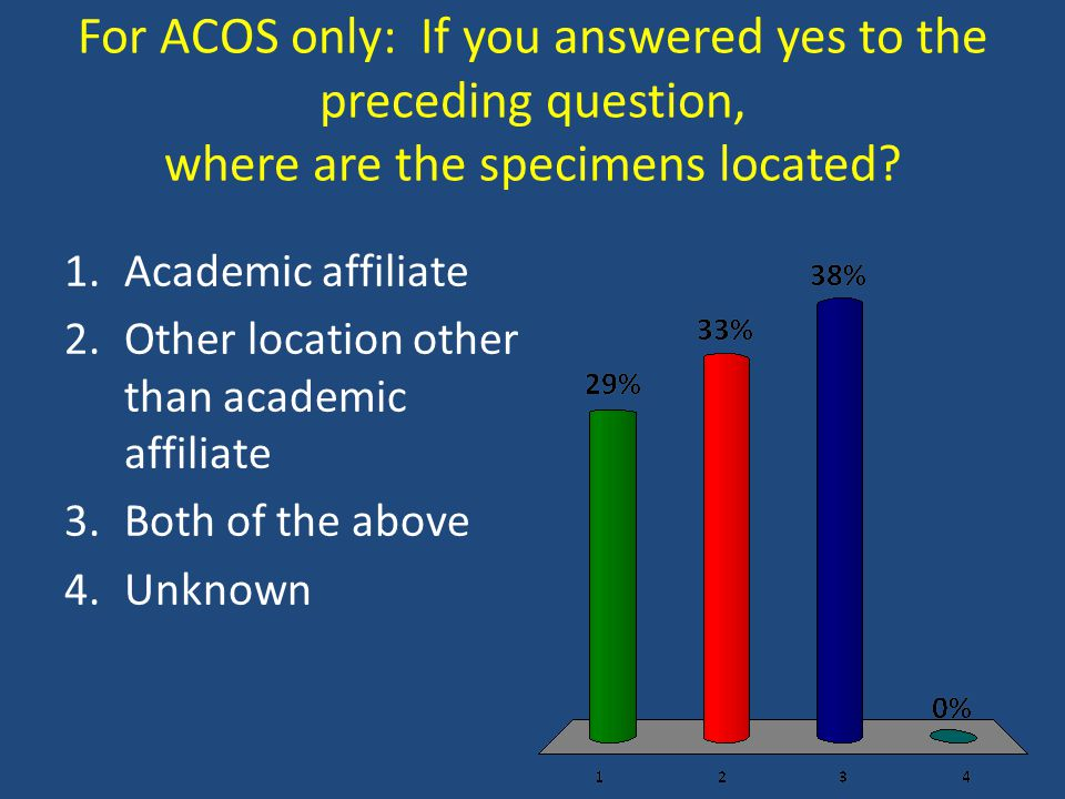 For ACOS only: If you answered yes to the preceding question, where are the specimens located? 1.Academic affiliate 2.Other location other than academ