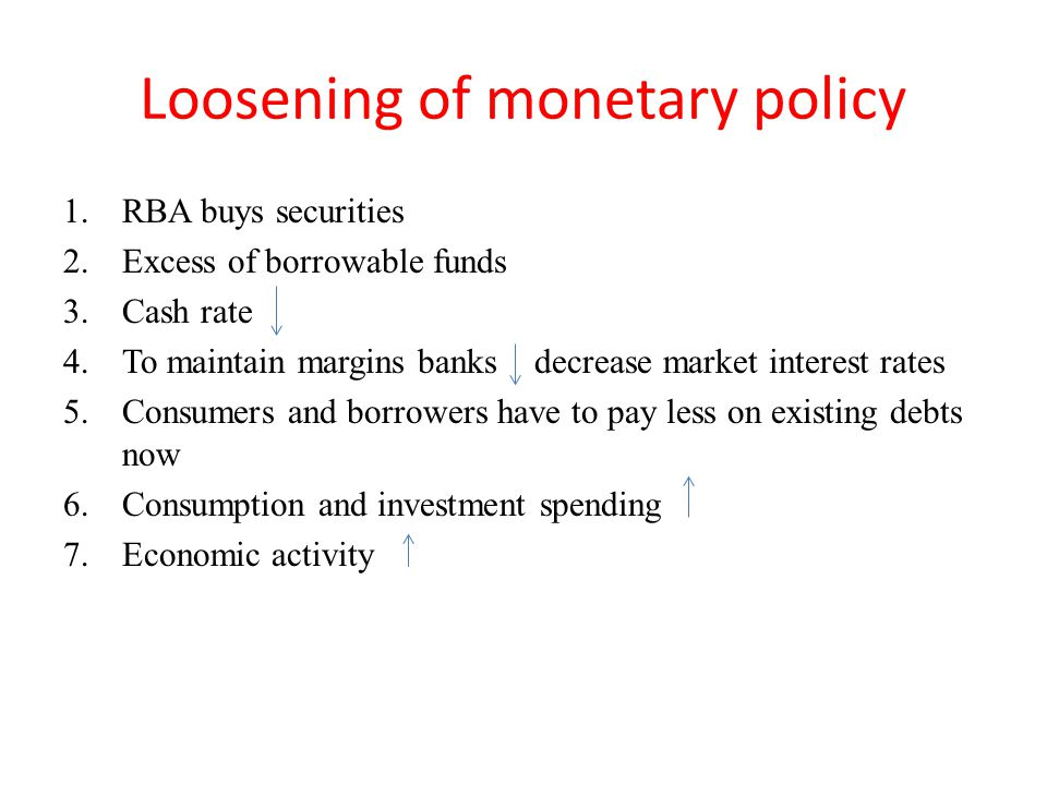 Loosening of monetary policy 1.RBA buys securities 2.Excess of borrowable funds 3.Cash rate 4.To maintain margins banks decrease market interest rates