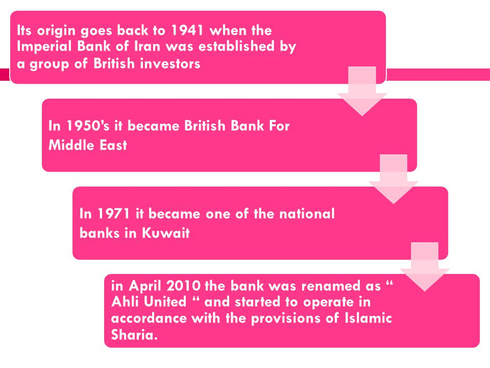 Its origin goes back to 1941 when the Imperial Bank of Iran was established by a group of British investors In 1950s it became British Bank For Middle