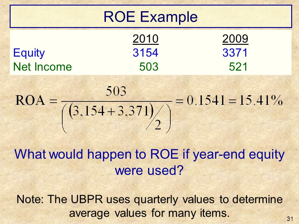 ROE Example 31 What would happen to ROE if year-end equity were used? Note: The UBPR uses quarterly values to determine average values for many items.