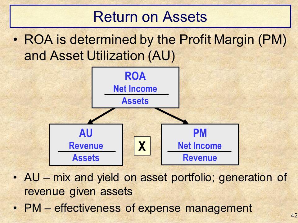 Return on Assets 42 AU Revenue Assets PM Net Income Revenue X ROA Net Income Assets ROA is determined by the Profit Margin (PM) and Asset Utilization