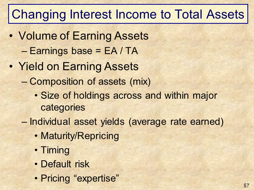 Changing Interest Income to Total Assets Volume of Earning Assets –Earnings base = EA / TA Yield on Earning Assets –Composition of assets (mix) Size o