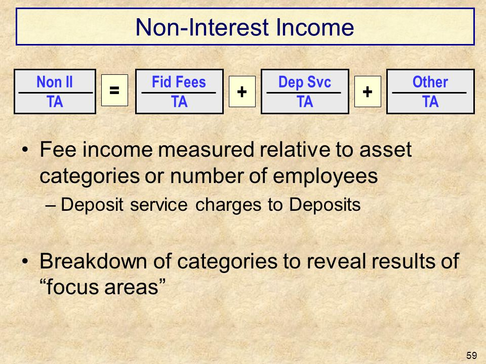 Non-Interest Income Fee income measured relative to asset categories or number of employees –Deposit service charges to Deposits Breakdown of categori