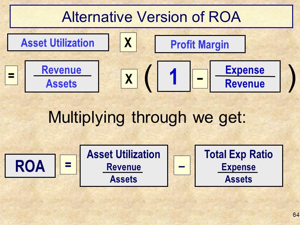 Alternative Version of ROA 64 Asset Utilization Profit Margin X Revenue Assets X 1 Expense Revenue ( ) = Multiplying through we get: Total Exp Ratio E