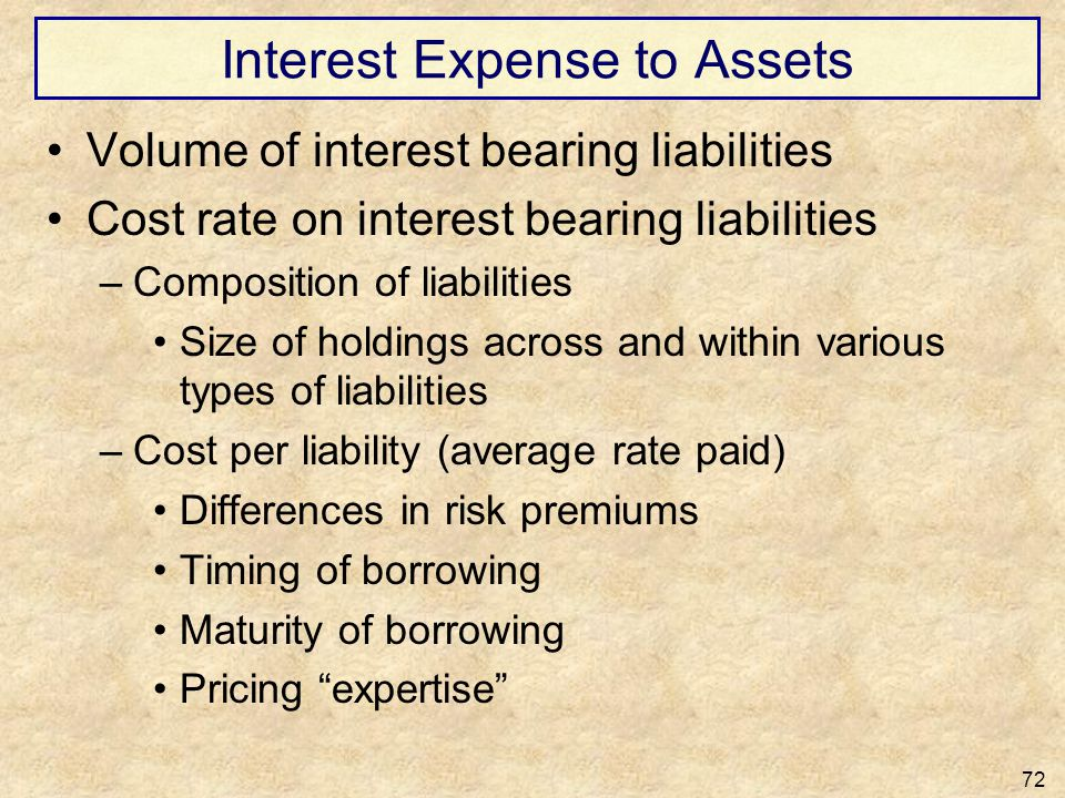 Interest Expense to Assets Volume of interest bearing liabilities Cost rate on interest bearing liabilities –Composition of liabilities Size of holdin
