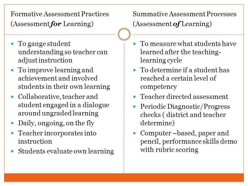 Formative Assessment Practices (Assessment for Learning) To gauge student understanding so teacher can adjust instruction To improve learning and achi