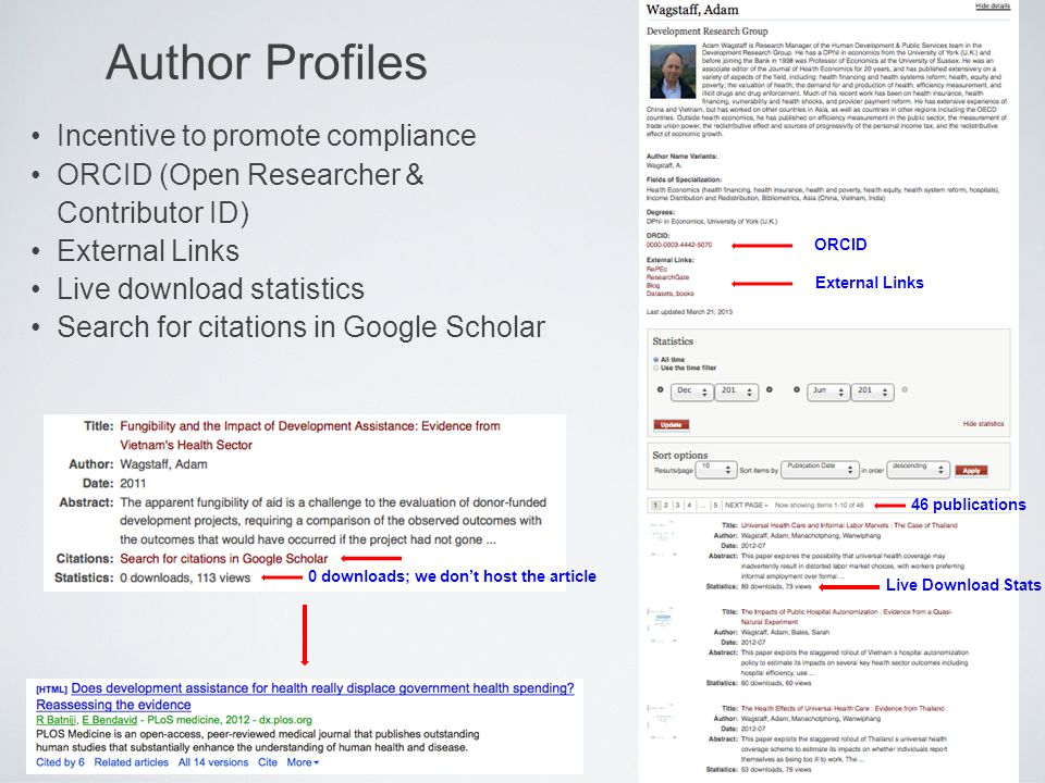 Incentive to promote compliance ORCID (Open Researcher & Contributor ID) External Links Live download statistics Search for citations in Google Scholar Author Profiles ORCID Live Download Stats External Links 46 publications 0 downloads; we dont host the article