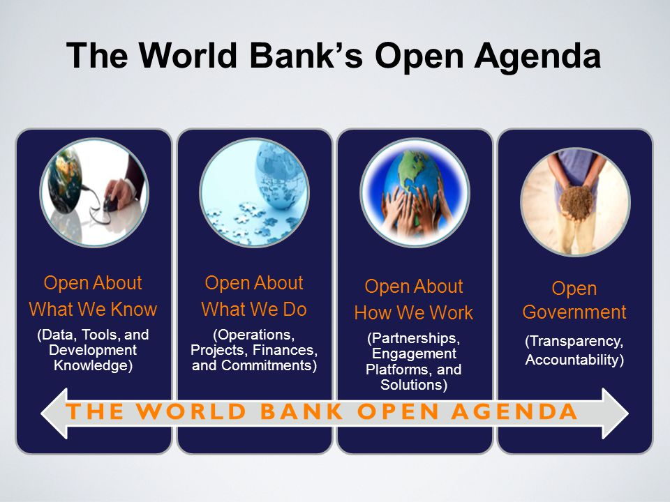 Open About What We Know (Data, Tools, and Development Knowledge) Open About What We Do (Operations, Projects, Finances, and Commitments) Open About How We Work (Partnerships, Engagement Platforms, and Solutions) Open Government (Transparency, Accountability) THE WORLD BANK OPEN AGENDA The World Banks Open Agenda