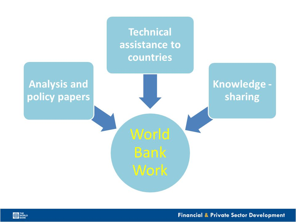 World Bank Work Analysis and policy papers Technical assistance to countries Knowledge - sharing