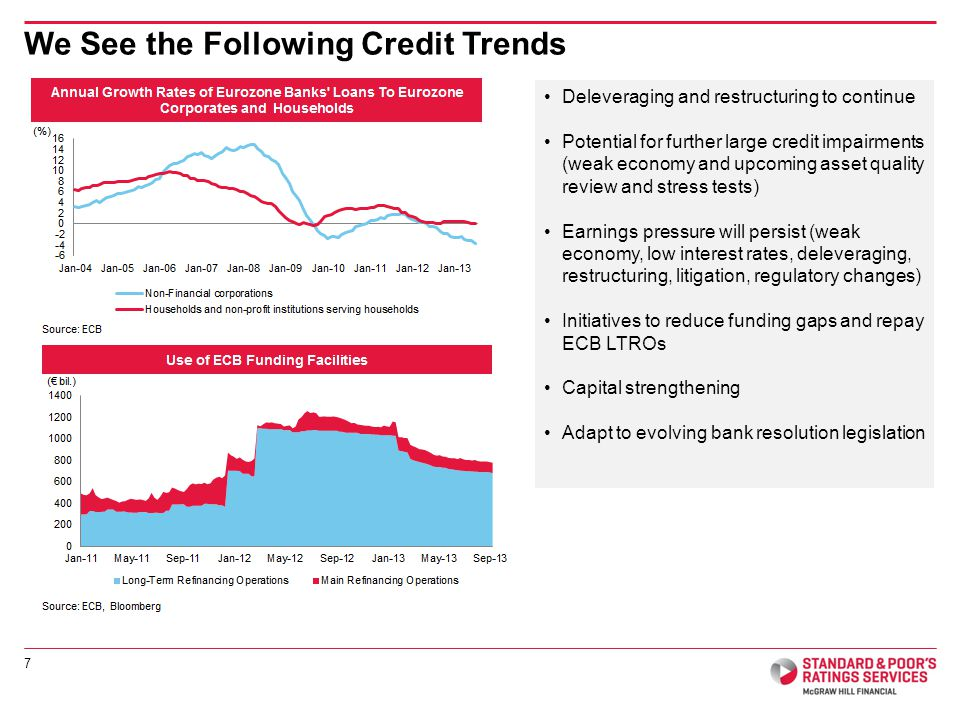 We See the Following Credit Trends 7 Deleveraging and restructuring to continue Potential for further large credit impairments (weak economy and upcoming asset quality review and stress tests) Earnings pressure will persist (weak economy, low interest rates, deleveraging, restructuring, litigation, regulatory changes) Initiatives to reduce funding gaps and repay ECB LTROs Capital strengthening Adapt to evolving bank resolution legislation
