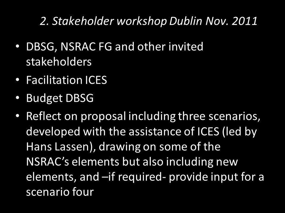 2. Stakeholder workshop Dublin Nov.