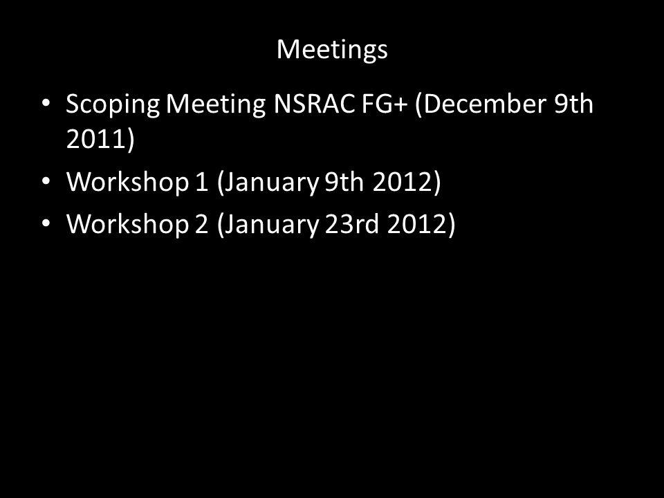 Meetings Scoping Meeting NSRAC FG+ (December 9th 2011) Workshop 1 (January 9th 2012) Workshop 2 (January 23rd 2012)