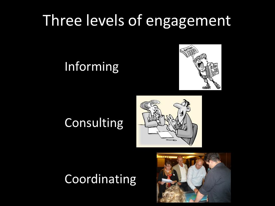 Informing Consulting Coordinating Three levels of engagement