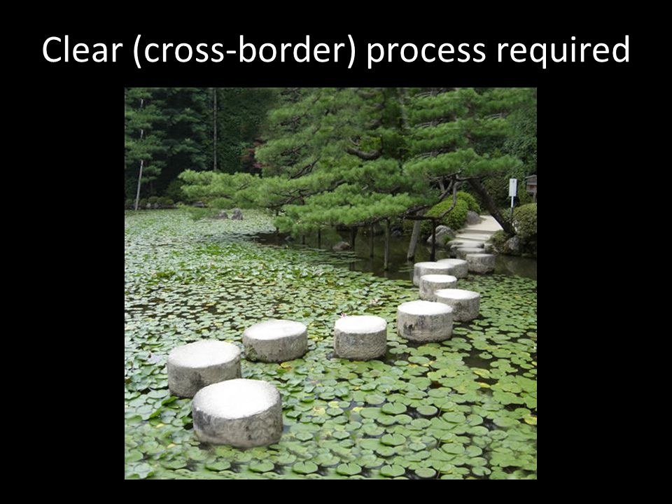 Clear (cross-border) process required