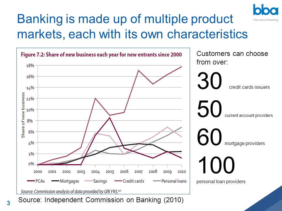 Banking is made up of multiple product markets, each with its own characteristics Source: Independent Commission on Banking (2010) Customers can choos