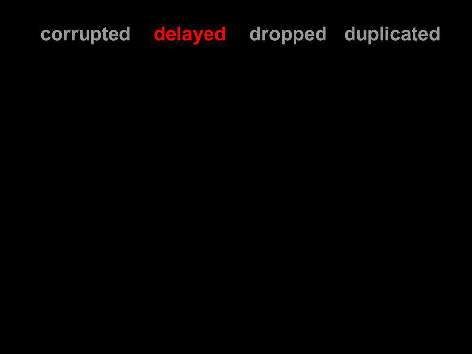 corrupted delayed dropped duplicated
