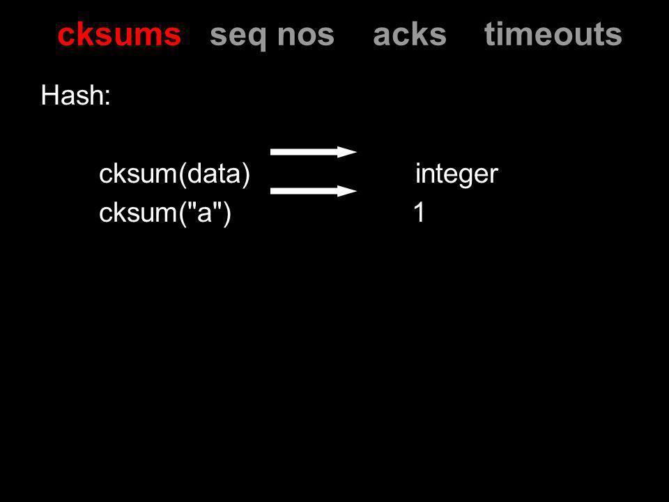 cksums seq nos acks timeouts Hash: cksum(data) integer cksum( a ) 1