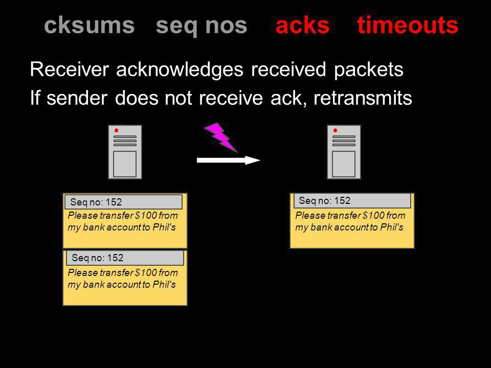 cksums seq nos acks timeouts Receiver acknowledges received packets If sender does not receive ack, retransmits Please transfer $100 from my bank acco
