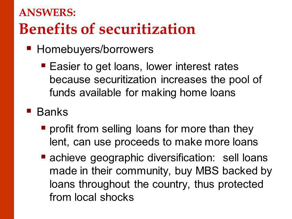 ANSWERS: Benefits of securitization Homebuyers/borrowers Easier to get loans, lower interest rates because securitization increases the pool of funds available for making home loans Banks profit from selling loans for more than they lent, can use proceeds to make more loans achieve geographic diversification: sell loans made in their community, buy MBS backed by loans throughout the country, thus protected from local shocks