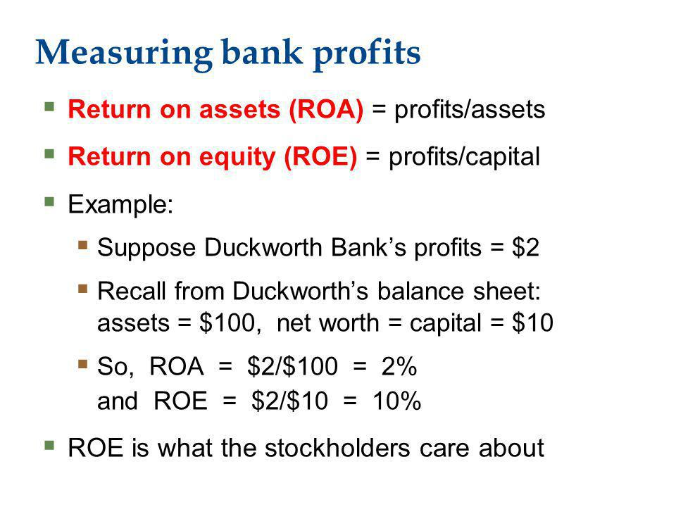 Measuring bank profits Return on assets (ROA) = profits/assets Return on equity (ROE) = profits/capital Example: Suppose Duckworth Banks profits = $2 Recall from Duckworths balance sheet: assets = $100, net worth = capital = $10 So, ROA = $2/$100 = 2% and ROE = $2/$10 = 10% ROE is what the stockholders care about