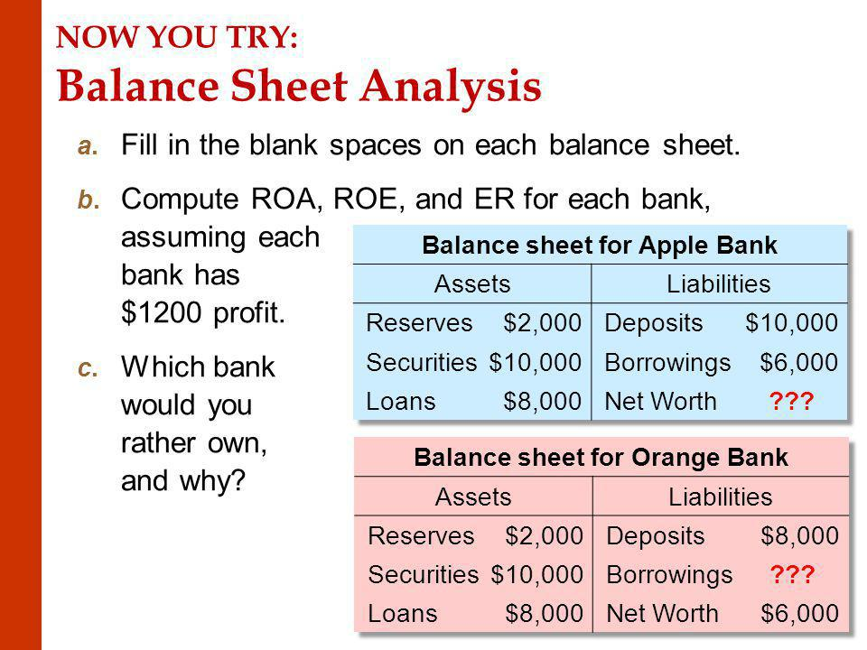 NOW YOU TRY: Balance Sheet Analysis a. Fill in the blank spaces on each balance sheet.