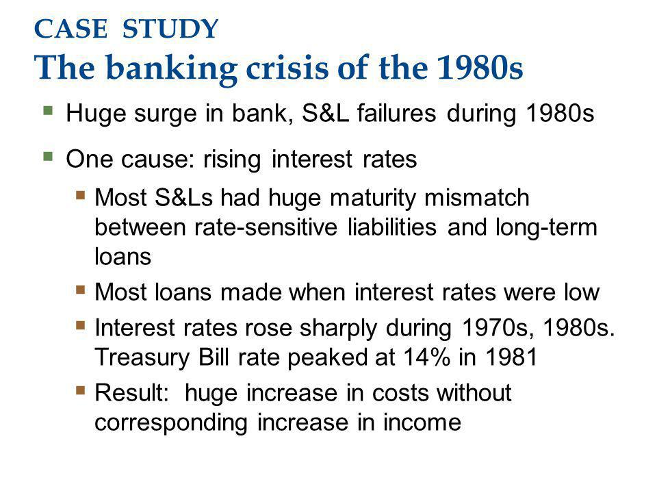CASE STUDY The banking crisis of the 1980s Huge surge in bank, S&L failures during 1980s One cause: rising interest rates Most S&Ls had huge maturity mismatch between rate-sensitive liabilities and long-term loans Most loans made when interest rates were low Interest rates rose sharply during 1970s, 1980s.