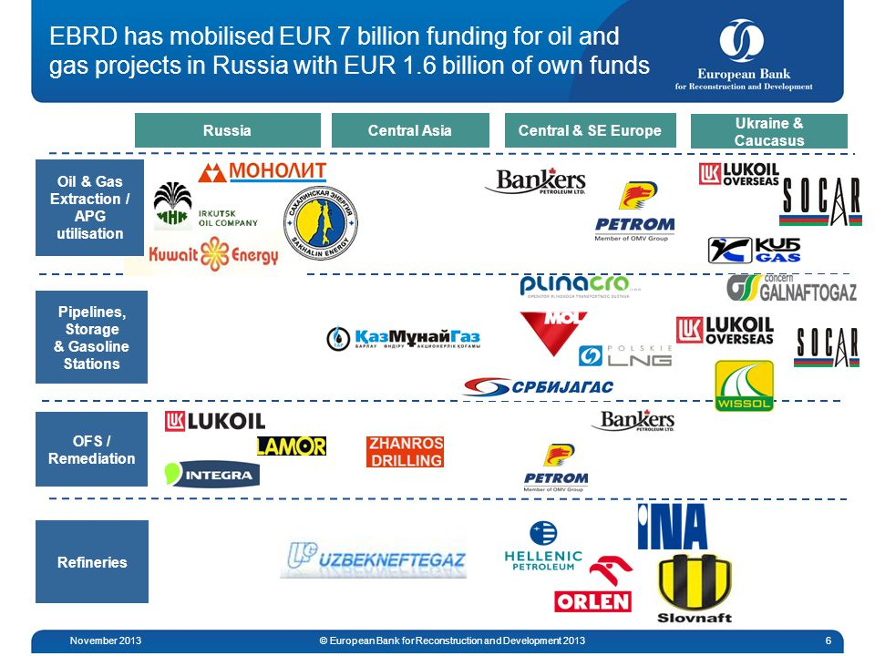 November 2013© European Bank for Reconstruction and Development 20136 EBRD has mobilised EUR 7 billion funding for oil and gas projects in Russia with