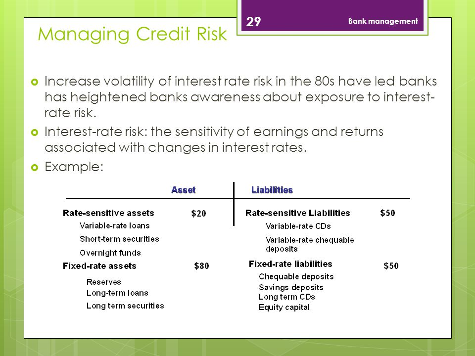 Managing Credit Risk 29 Bank management Increase volatility of interest rate risk in the 80s have led banks has heightened banks awareness about exposure to interest- rate risk.
