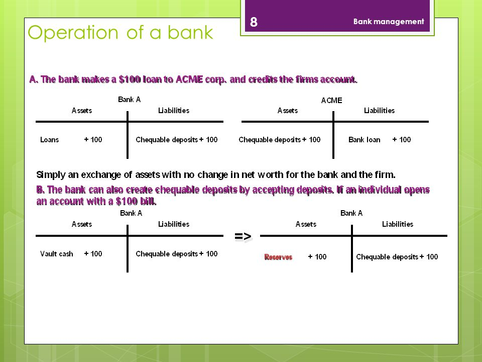 Operation of a bank 8 Bank management
