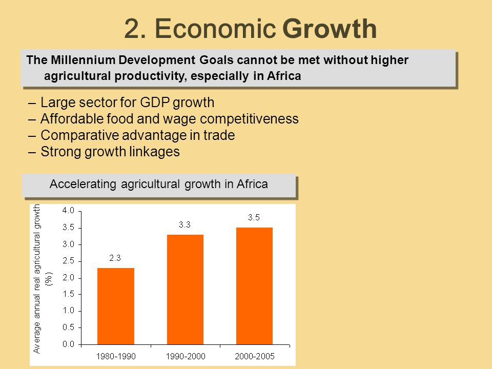 10 –Large sector for GDP growth –Affordable food and wage competitiveness –Comparative advantage in trade –Strong growth linkages 2.