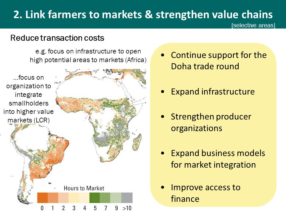 2. Link farmers to markets & strengthen value chains [selective areas] Continue support for the Doha trade round Expand infrastructure Strengthen prod