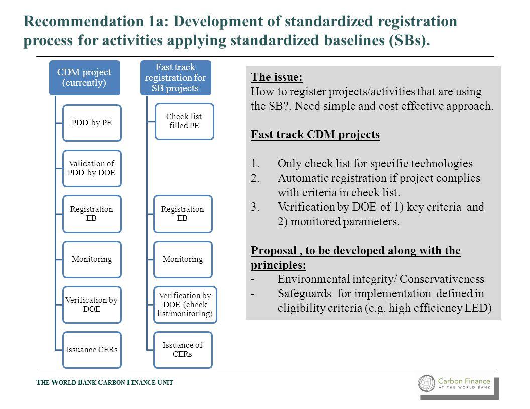 T HE W ORLD B ANK C ARBON F INANCE U NIT 5 Recommendation 1b: Development of standardized registration process for micro scale PoAs applying standardized baselines (SBs).