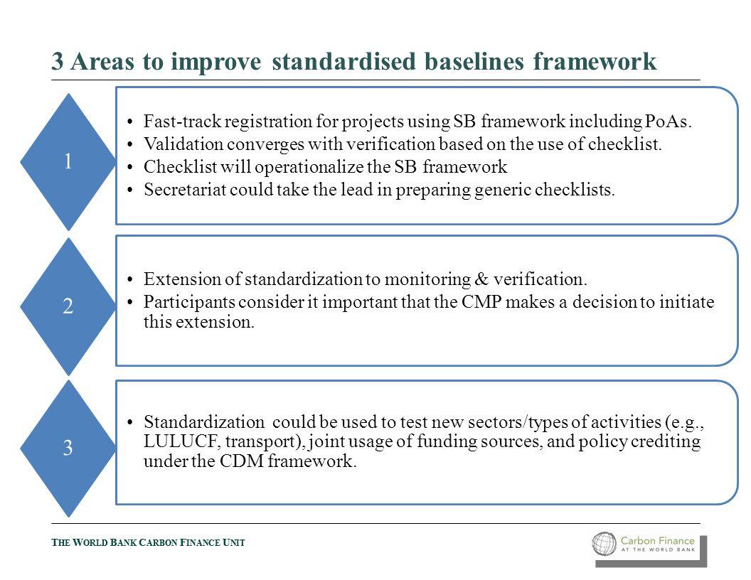 T HE W ORLD B ANK C ARBON F INANCE U NIT 3 Areas to improve standardised baselines framework 1 Fast-track registration for projects using SB framework including PoAs.
