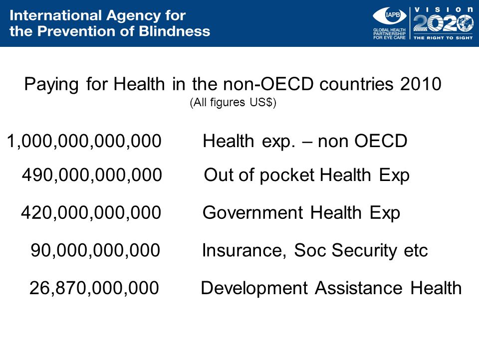 1,000,000,000,000 Health exp. – non OECD Paying for Health in the non-OECD countries 2010 (All figures US$) 490,000,000,000 Out of pocket Health Exp 4