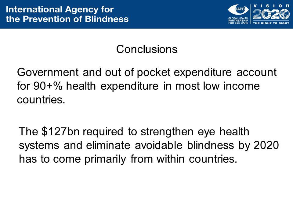 Ethiopia Health Results Innovation Fund $500m till 2022 Nigeria Burundi