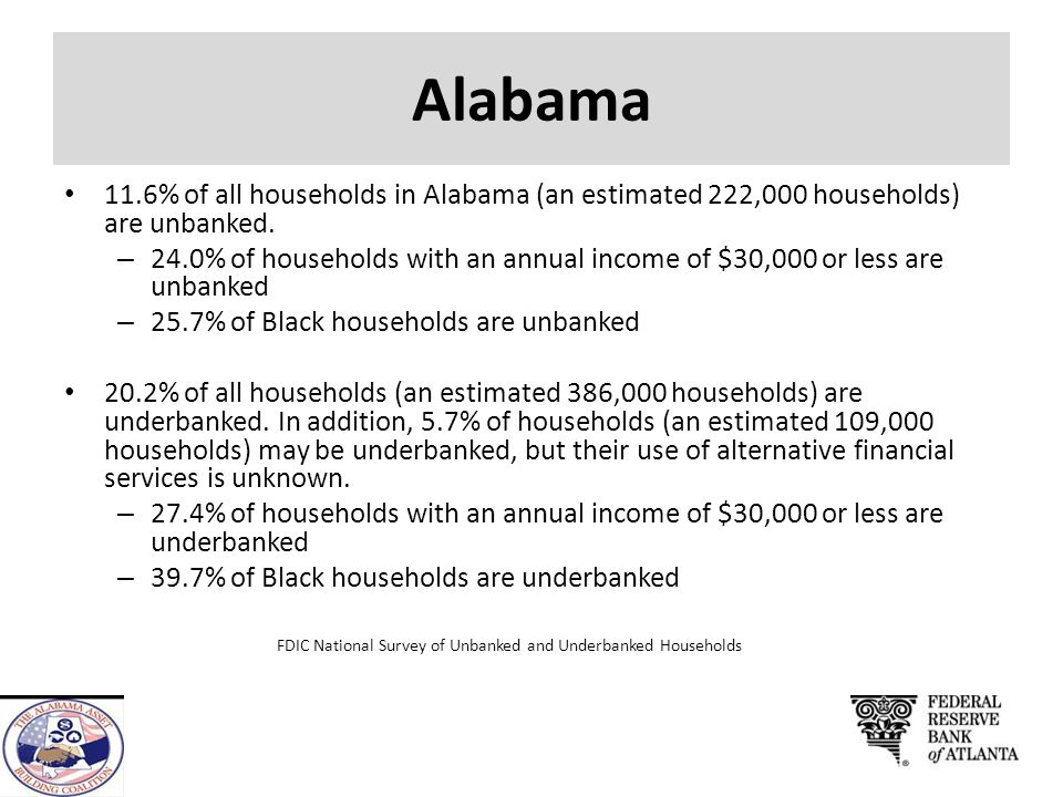 Alabama 11.6% of all households in Alabama (an estimated 222,000 households) are unbanked. – 24.0% of households with an annual income of $30,000 or l