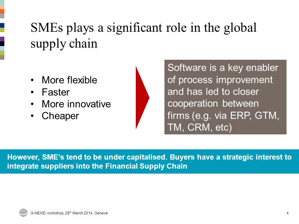 SMEs plays a significant role in the global supply chain 4 More flexible Faster More innovative Cheaper Software is a key enabler of process improvement and has led to closer cooperation between firms (e.g.