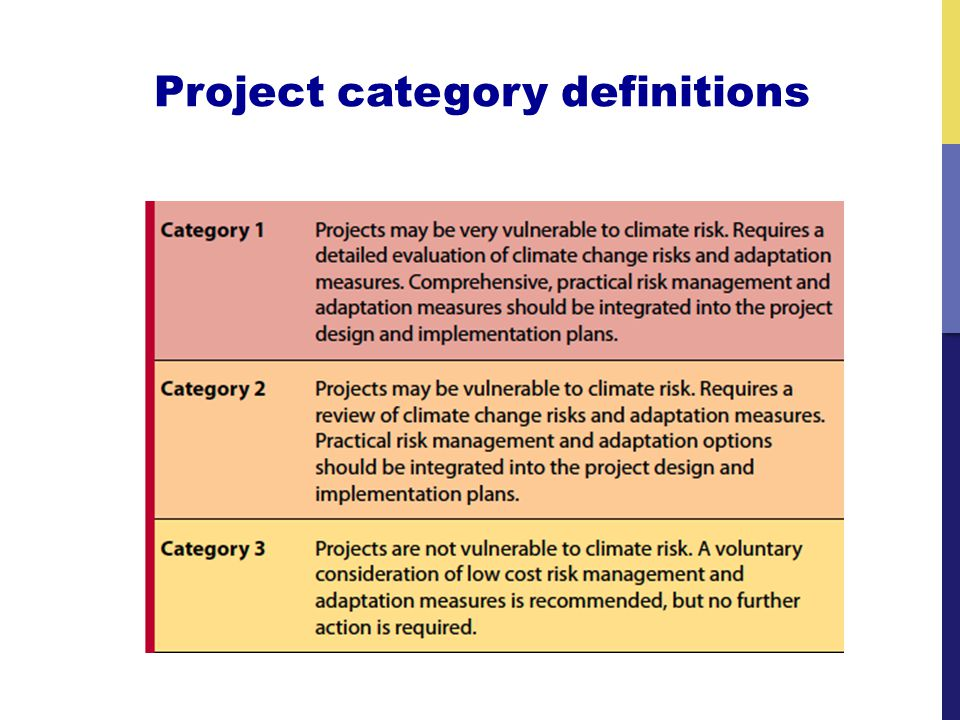 Project category definitions