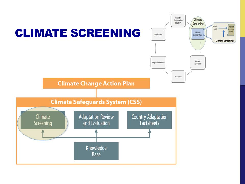 CLIMATE SCREENING