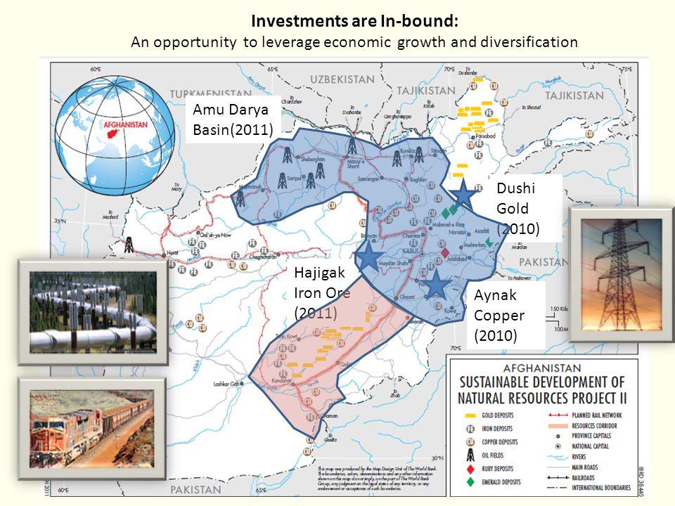 Aynak Copper (2010) Hajigak Iron Ore (2011) Dushi Gold (2010) Amu Darya Basin(2011) Investments are In-bound: An opportunity to leverage economic grow