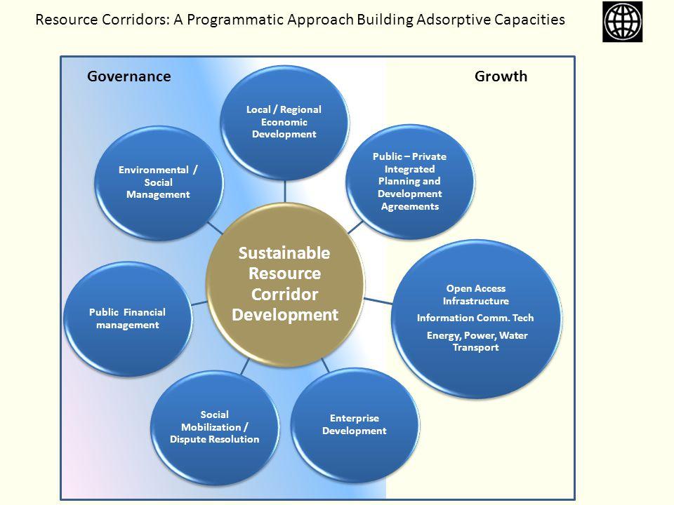 Sustainable Resource Corridor Development Local / Regional Economic Development Enterprise Development Open Access Infrastructure Information Comm.