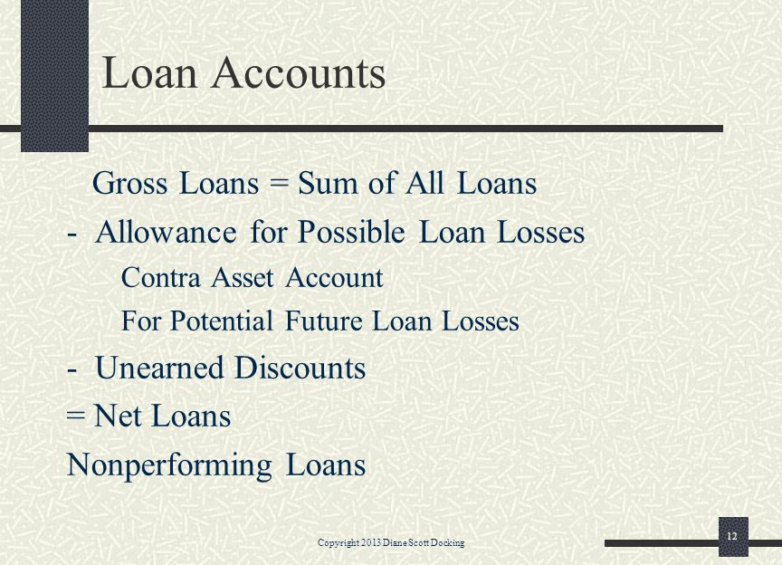 Loan Accounts Gross Loans = Sum of All Loans - Allowance for Possible Loan Losses Contra Asset Account For Potential Future Loan Losses - Unearned Discounts = Net Loans Nonperforming Loans Copyright 2013 Diane Scott Docking 12