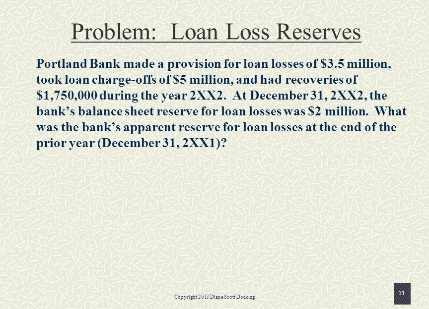 Problem: Loan Loss Reserves Portland Bank made a provision for loan losses of $3.5 million, took loan charge-offs of $5 million, and had recoveries of $1,750,000 during the year 2XX2.