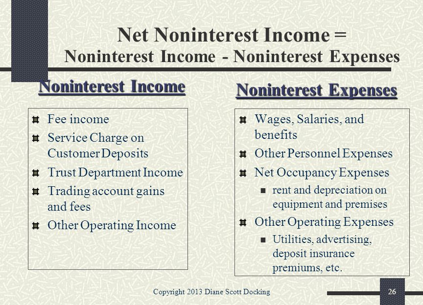 Net Noninterest Income = Noninterest Income - Noninterest Expenses Fee income Service Charge on Customer Deposits Trust Department Income Trading account gains and fees Other Operating Income Wages, Salaries, and benefits Other Personnel Expenses Net Occupancy Expenses rent and depreciation on equipment and premises Other Operating Expenses Utilities, advertising, deposit insurance premiums, etc.