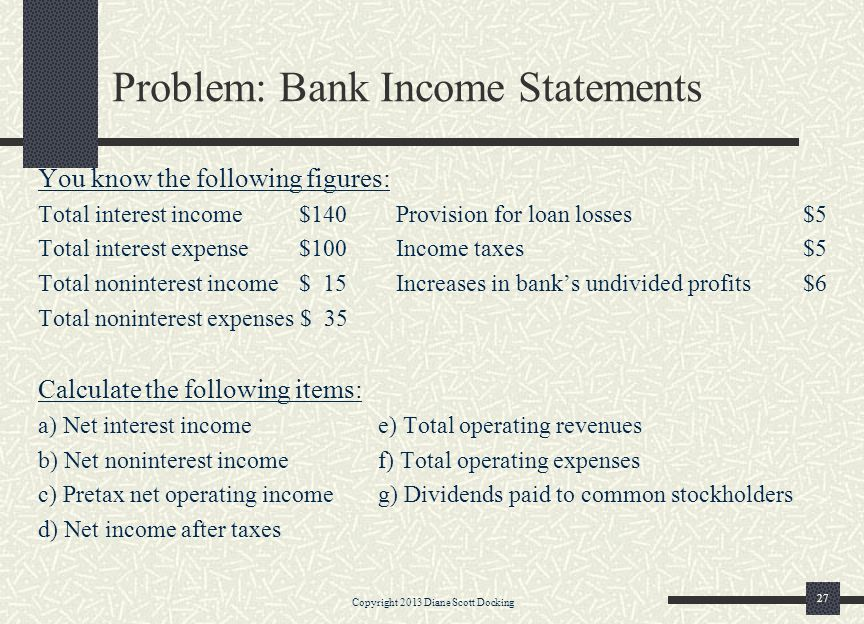 Problem: Bank Income Statements You know the following figures: Total interest income $140 Provision for loan losses$5 Total interest expense $100 Income taxes$5 Total noninterest income $ 15 Increases in banks undivided profits$6 Total noninterest expenses $ 35 Calculate the following items: a) Net interest incomee) Total operating revenues b) Net noninterest incomef) Total operating expenses c) Pretax net operating incomeg) Dividends paid to common stockholders d) Net income after taxes Copyright 2013 Diane Scott Docking 27