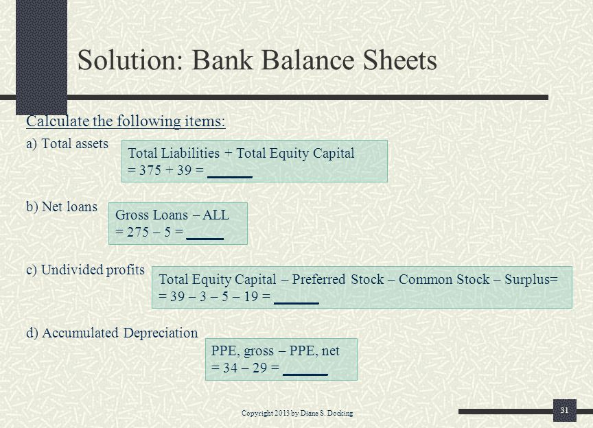Solution: Bank Balance Sheets Calculate the following items: a) Total assets b) Net loans c) Undivided profits d) Accumulated Depreciation Copyright 2013 by Diane S.