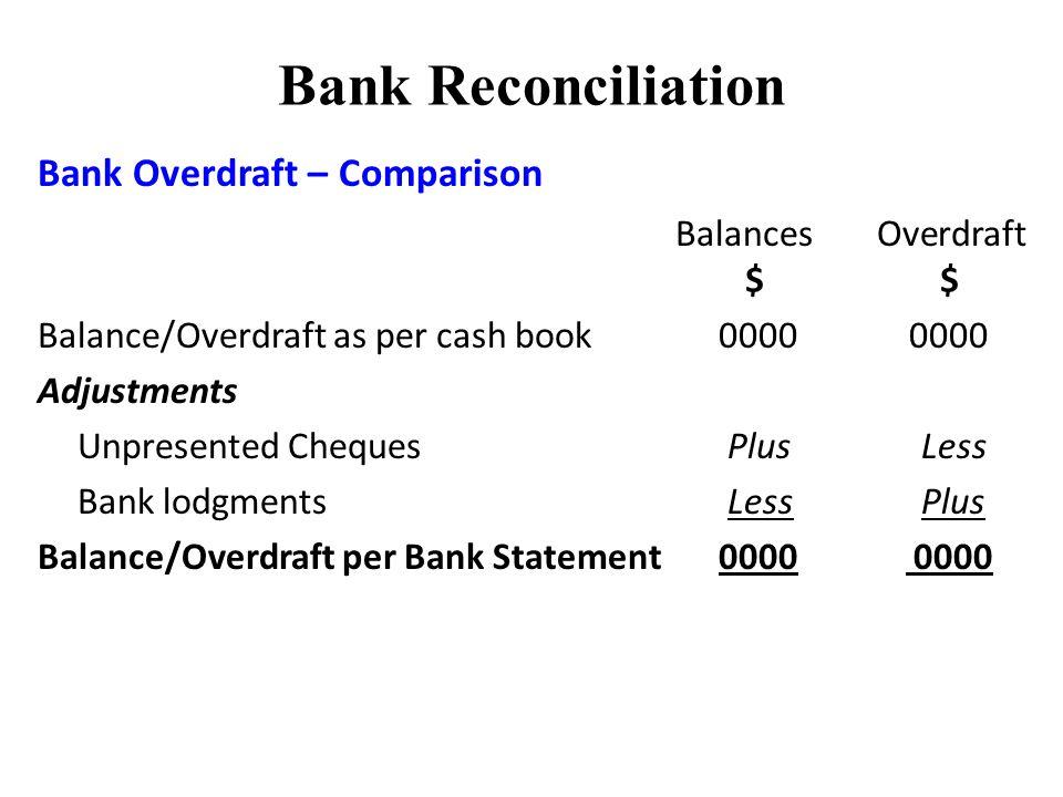 Bank Reconciliation Bank Overdraft – Comparison Balances Overdraft $ $ Balance/Overdraft as per cash book 0000 0000 Adjustments Unpresented Cheques Pl