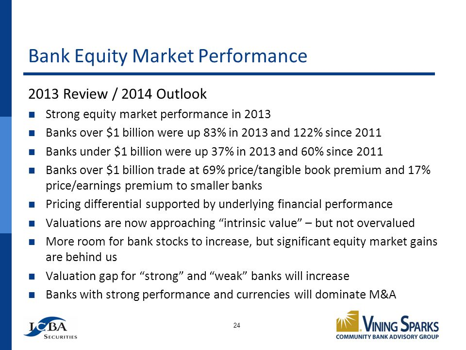 Bank Equity Market Performance Review / 2014 Outlook Strong equity market performance in 2013 Banks over $1 billion were up 83% in 2013 and 122% since 2011 Banks under $1 billion were up 37% in 2013 and 60% since 2011 Banks over $1 billion trade at 69% price/tangible book premium and 17% price/earnings premium to smaller banks Pricing differential supported by underlying financial performance Valuations are now approaching intrinsic value – but not overvalued More room for bank stocks to increase, but significant equity market gains are behind us Valuation gap for strong and weak banks will increase Banks with strong performance and currencies will dominate M&A